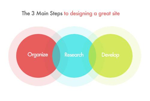 creative-design-banner